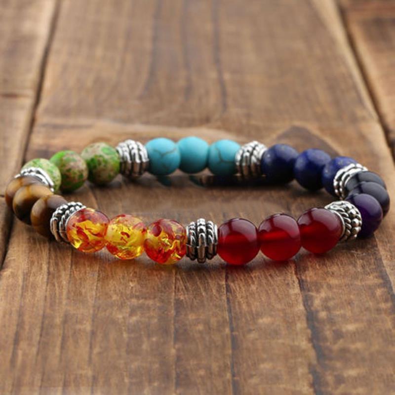Les bracelets Chakra